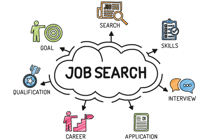 Information You Will Need to Know Before You Sign Up For Any Job Search Help
