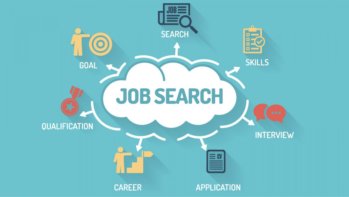 How to Find a Job – Tips That Work For Many People